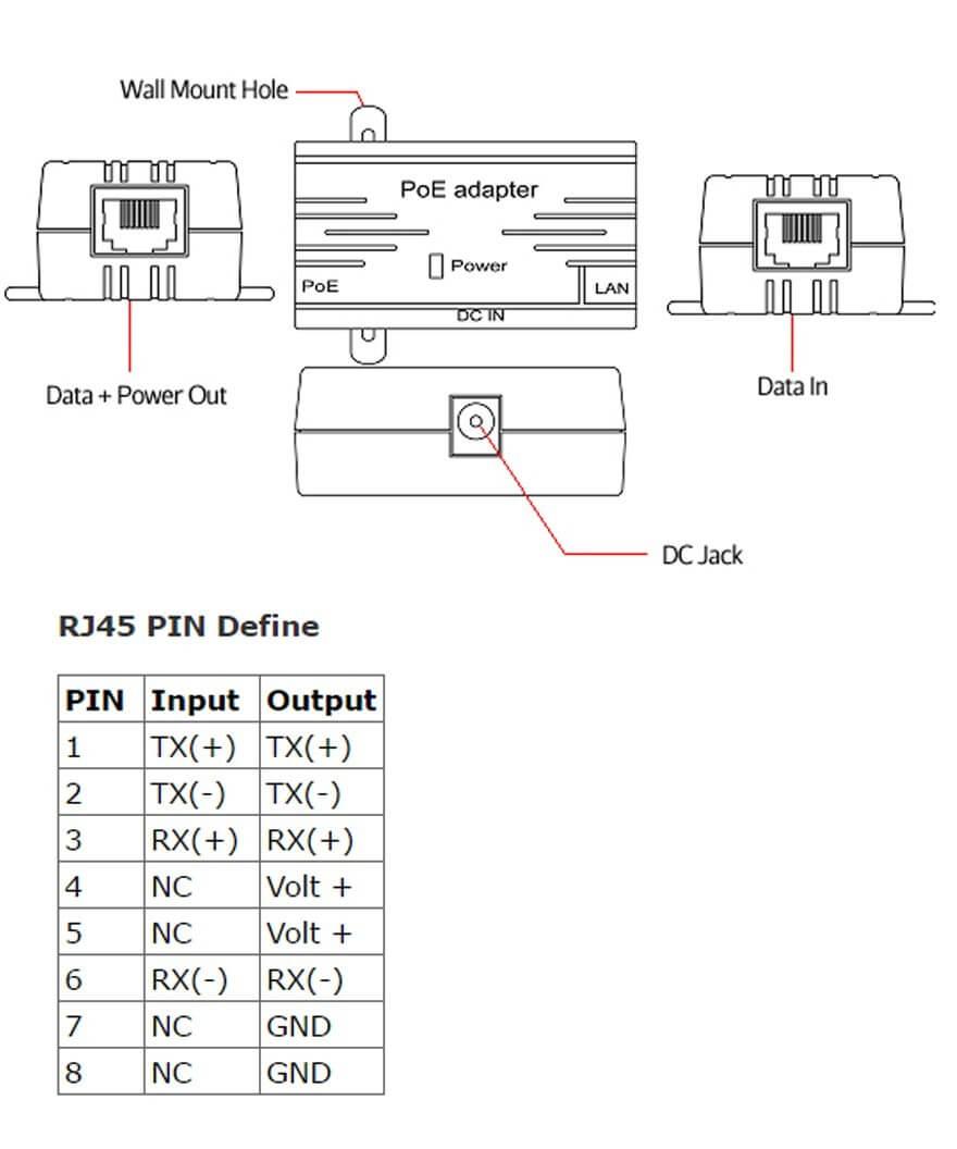Fine Poe Pins Rj45 Elaboration - Best Images for wiring diagram ...